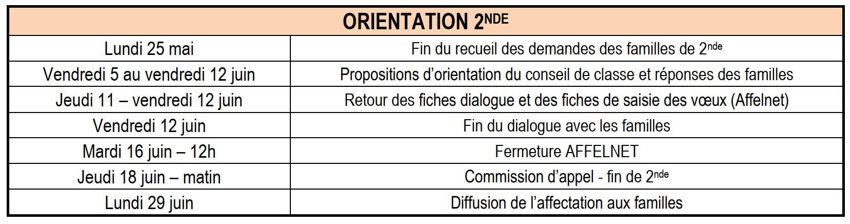 Calendrier Affelnet 2021 Calendrier de fin d'année scolaire 2019 2020 | Lycée Amiral Bouvet
